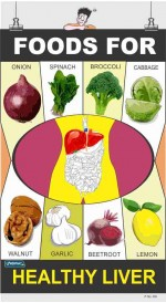 309 - Foods for HEALTHY LIVER