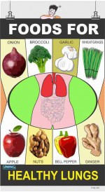 310 - Foods for HEALTHY LUNGS