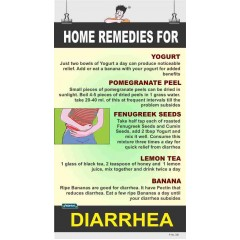 336 - Home remedies for DIARRHEA