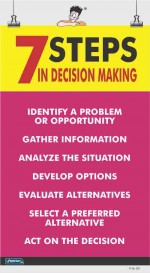 391 - 7 Steps in Decision Making