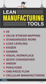 396 - Lean Manufacturing Tools