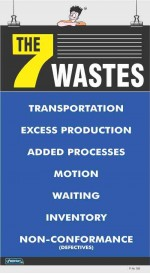 398 - The 7 Wastes