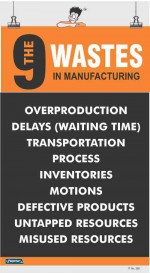 399 - The 9 Wastes in Manufacturing