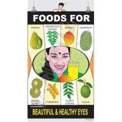 283 - Foods for Healthy Eyes