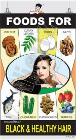 286 - Foods for Healthy Hair